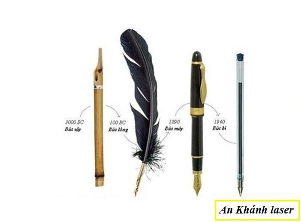 Lịch sử hình thành bút máy